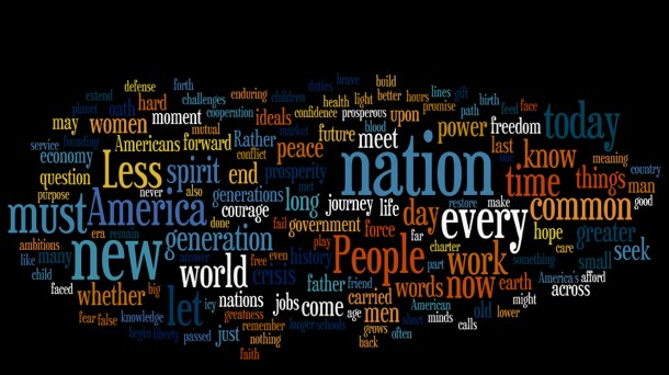Obama Inauguration word cloud
